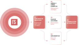 estrategia_de_mercadotecnia