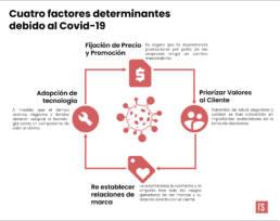 4_factores_covid_empresas